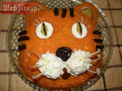 Рецепты оладушек из печени