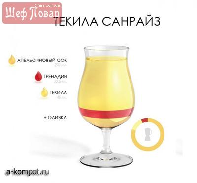 рецепт коктейля с текилой