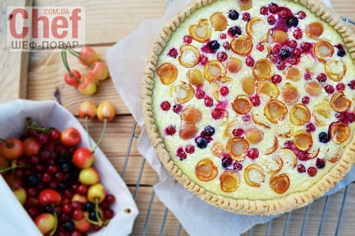 выпечка с творогом и ягодами рецепты