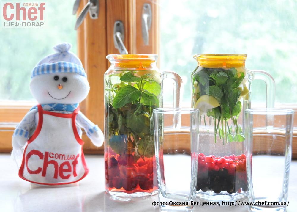 освежающий летний напиток рецепты