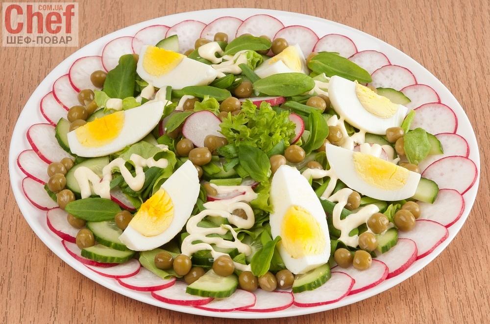 Рецепты блюд по сыроедению