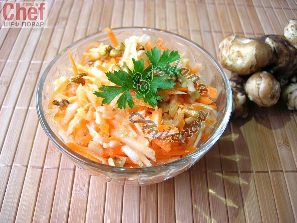 Рецепт малокалорийных блюд с фото простые