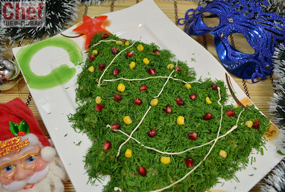 Новогодние блюда год рецепты с фото