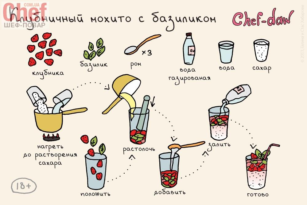 Вкусные и простые коктейли рецепты - результаты поиска